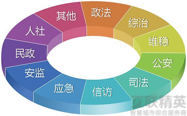 社会资讯_社会资讯 - 7262图片网