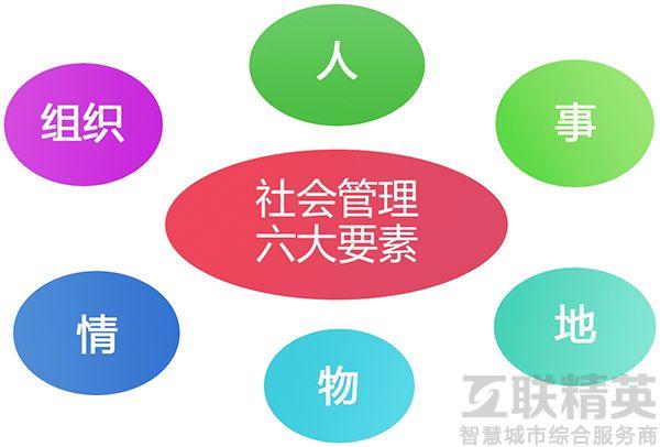 社会资讯_社会管理综合治理信息系统
