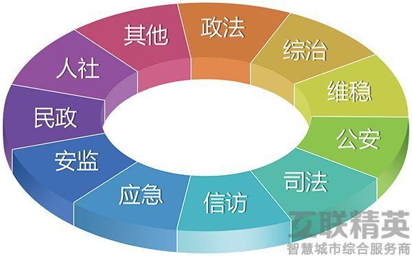 学生信息管理系统_社区人口信息管理系统