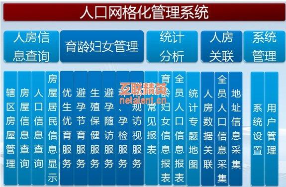 南京人口管理干部学院_社区人口管理系统